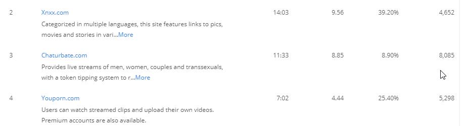 adult websites
